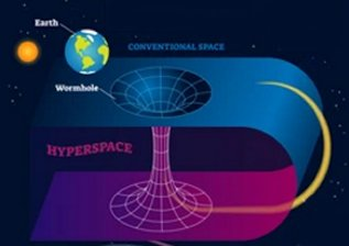 Wormholes in Space